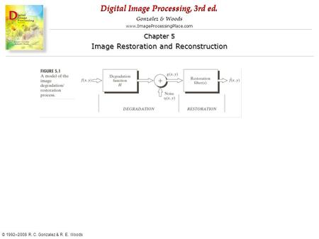 Digital Image Processing, 3rd ed. www.ImageProcessingPlace.com © 1992–2008 R. C. Gonzalez & R. E. Woods Gonzalez & Woods Chapter 5 Image Restoration and.