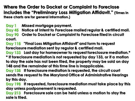 Day 1 Missed mortgage payment. Day 45 Notice of Intent to Foreclose mailed regular & certified mail. Day 90 Order to Docket or Complaint to Foreclose filed.