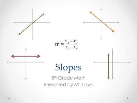 Slopes 8 th Grade Math Presented by Mr. Laws. CCSS Standard 8.F.3 - Interpret the equation y = mx + b as defining a linear function, whose graph is a.