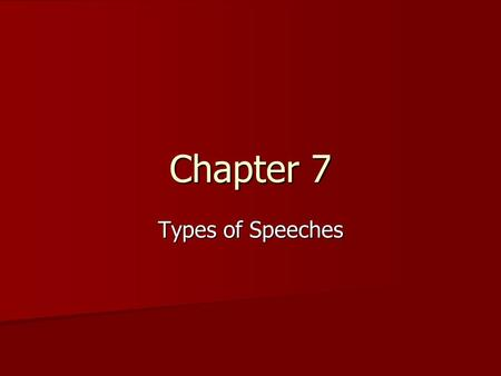 Chapter 7 Types of Speeches. Informative Speaking Communicates knowledge Communicates knowledge Provides new information Provides new information Provides.