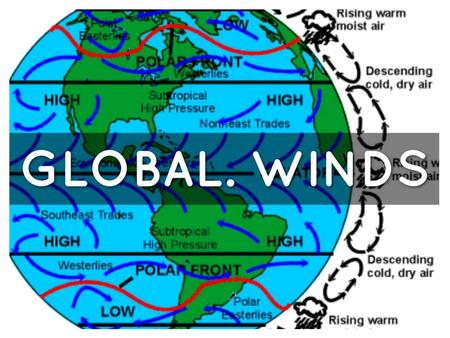 Global Winds Wind is the movement of air caused by differences in air pressure. Air rises in areas of high temperatures, like at the Equator, and sinks.