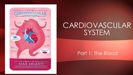 "Part 1: The Blood CARDIOVASCULAR SYSTEM. Agenda 1. Watch the video ""the beast within"" and answer the questions that go along with the video FRIDAY MARCH."