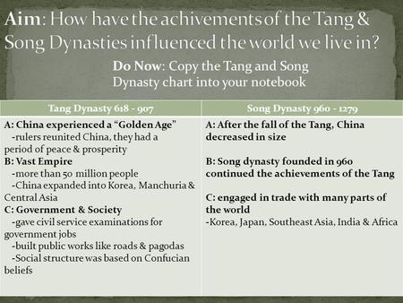 "Tang Dynasty 618 - 907Song Dynasty 960 - 1279 A: China experienced a ""Golden Age"" -rulers reunited China, they had a period of peace & prosperity B: Vast."