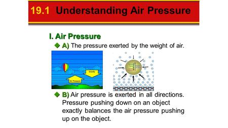 I. Air Pressure 19.1 Understanding Air Pressure  A)  A) The pressure exerted by the weight of air.  B)  B) Air pressure is exerted in all directions.
