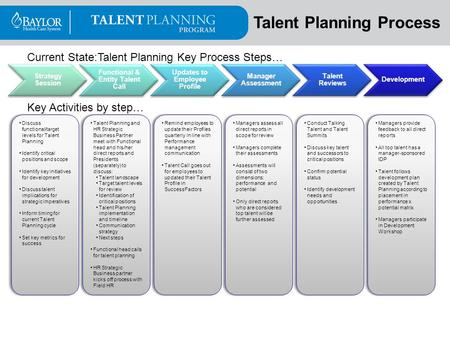 resource and talent planning Strategic talent management training strategy will give you the edge to quickly align your workforce, execute your business strategy, and outperform your competition.