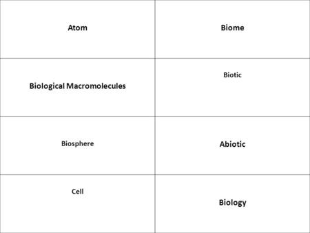 AtomBiome Biological Macromolecules Biotic Biosphere Abiotic Cell Biology.