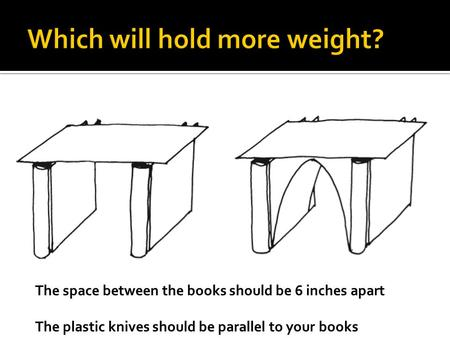 The space between the books should be 6 inches apart The plastic knives should be parallel to your books.