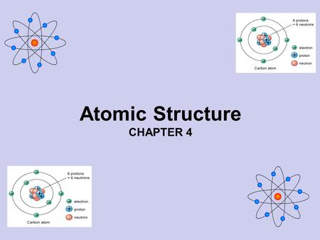 Atomic Structure CHAPTER 4. Defining the Atom ✴ An atom is the smallest particle of an element that still has the chemical properties of that element.