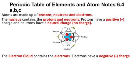 Periodic Table of Elements and Atom Notes 6.4 a,b,c Atoms are made up of protons, neutrons and electrons. The nucleus contains the protons and neutrons.