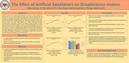Kaitlyn Zakuciya; Dr. Chad Sethman PhD.; Waynesburg University Department of Biology, Waynesburg PA The Effect of Artificial Sweeteners on Streptococcus.