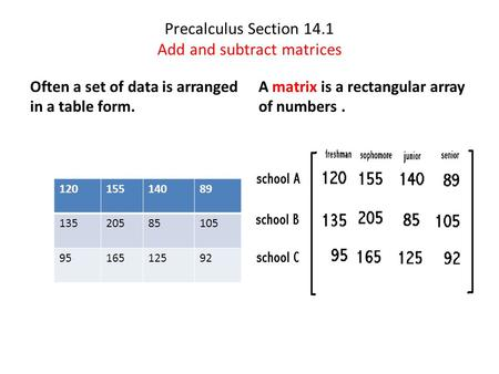 Precalculus Section 14.1 Add and subtract matrices Often a set of data is arranged in a table form. 12015514089 13520585105 9516512592 A matrix is a rectangular.