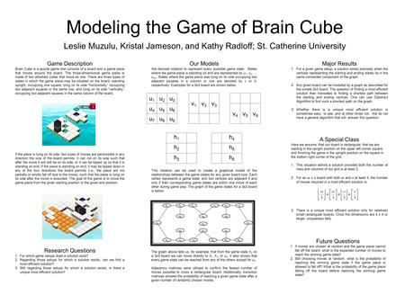 Modeling the Game of Brain Cube Leslie Muzulu, Kristal Jameson, and Kathy Radloff; St. Catherine University Game Description Brain Cube is a puzzle game.