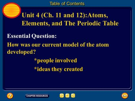 Unit 4 (Ch. 11 and 12):Atoms, Elements, and The Periodic Table Table of Contents Essential Question: How was our current model of the atom developed?