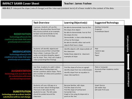 IMPACT SAMR Cover Sheet Task OverviewLearning Objective(s)Suggested Technology In groups, students will use the object or structure they found from the.