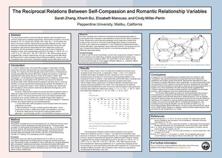The Reciprocal Relations Between Self-Compassion and Romantic Relationship Variables Sarah Zhang, Khanh Bui, Elizabeth Mancuso, and Cindy Miller-Perrin.