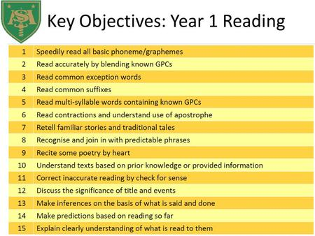 Key Objectives: Year 1 Reading. How can parents support learning? Reading Read with your child every night. Ask questions to extend their understanding.