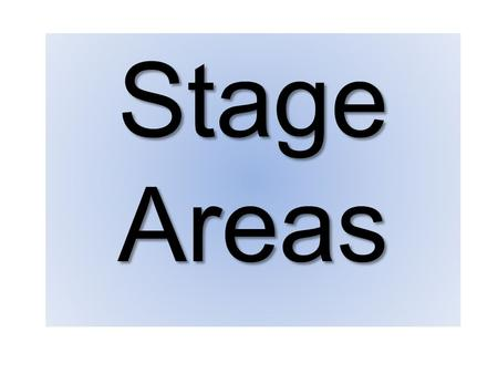 Stage Areas. audience wing space wing space back wall (overhead view) What are we looking at here? An actor Which way is he facing? A stage.