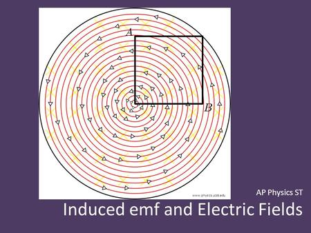 AP Physics ST Induced emf and Electric Fields www.physics.ucsb.edu.