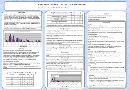 NOROVIRUS OUTBREAK IN A UNIVERSITY TEACHING HOSPITAL O Meara M, O Connor M, Dept of Public Health, Dr. Steevens Hospital Background On March 7th 2006,