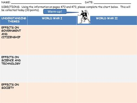 UNDERSTANDING THEMES WORLD WAR IWORLD WAR II EFFECTS ON GOVERNMENT AND CITIZENSHIP EFFECTS ON SCIENCE AND TECHNOLOGY EFFECTS ON SOCIETY DIRECTIONS: Using.