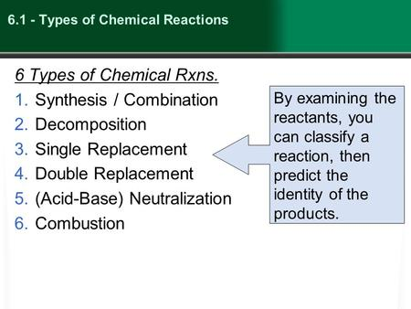 6.1 - Types of Chemical Reactions 6 Types of Chemical Rxns. 1.Synthesis / Combination 2.Decomposition 3.Single Replacement 4.Double Replacement 5.(Acid-Base)