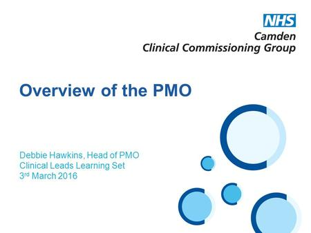 Debbie Hawkins, Head of PMO Clinical Leads Learning Set 3 rd March 2016 Overview of the PMO.
