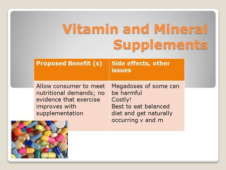 Vitamin and Mineral Supplements Proposed Benefit (s)Side effects, other issues Allow consumer to meet nutritional demands; no evidence that exercise improves.