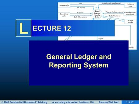 © 2008 Prentice Hall Business Publishing Accounting Information Systems, 11/e Romney/Steinbart1 of 101 L ECTURE 12 General Ledger and Reporting System.