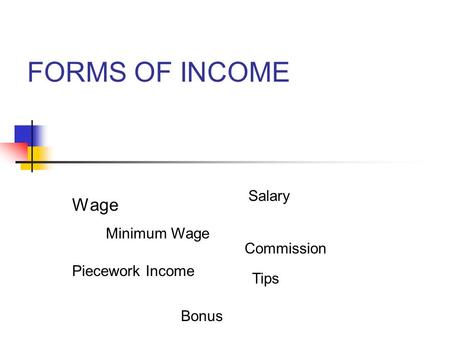 FORMS OF INCOME Wage Minimum Wage Piecework Income Salary Commission Tips Bonus.