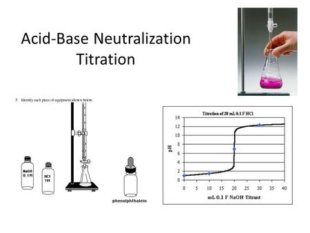 Acid-Base Neutralization Titration. Neutralization Mixing strong acids and bases produces a different kind of solution – a neutral solution. This solution.