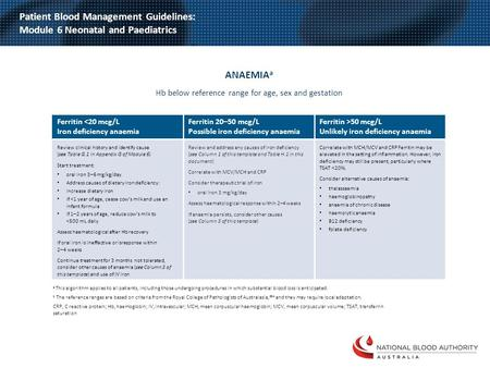 Patient Blood Management Guidelines: Module 6 Neonatal and Paediatrics ANAEMIA a Hb below reference range for age, sex and gestation Ferritin <20 mcg/L.