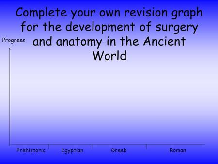Complete your own revision graph for the development of surgery and anatomy in the Ancient World PrehistoricEgyptianGreekRoman Progress.