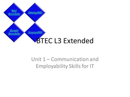 BTEC L3 Extended Unit 1 – Communication and Employability Skills for IT.