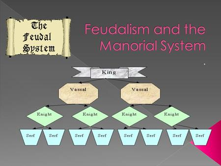  Feudalism: a political system with small, local, and independent leaders (local lords) › The System:  Powerful nobles (Lord) grant land (fief) to lesser.