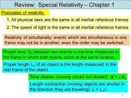 1 Review: Special Relativity – Chapter 1 Postulates of relativity: 1. All physical laws are the same in all inertial reference frames 2. The speed of light.