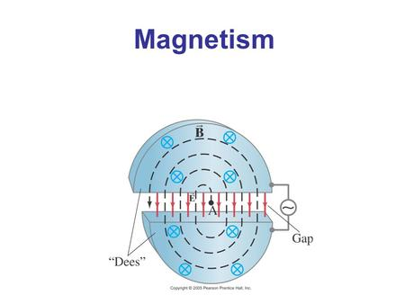 Magnetism. Magnets and Magnetic Fields Magnets have two ends – poles – called north and south. Like poles repel; unlike poles attract.