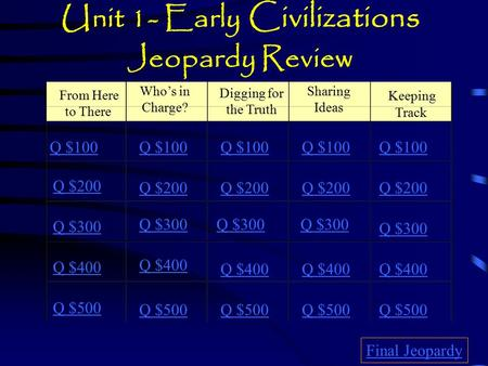 Unit 1- Early Civilizations Jeopardy Review From Here to There Who's in Charge? Digging for the Truth Sharing Ideas Keeping Track Q $100 Q $200 Q $300.
