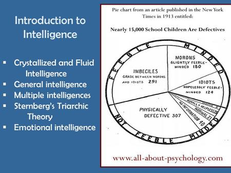 Introduction to Intelligence  Crystallized and Fluid Intelligence  General intelligence  Multiple intelligences  Sternberg's Triarchic Theory  Emotional.