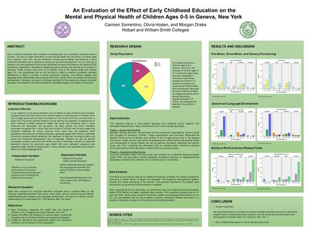 An Evaluation of the Effect of Early Childhood Education on the Mental and Physical Health of Children Ages 0-5 in Geneva, New York ABSTRACTRESULTS AND.