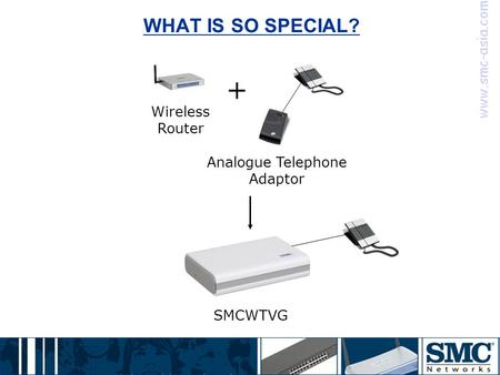 Www.smc-asia.com WHAT IS SO SPECIAL? Wireless Router Analogue Telephone Adaptor + SMCWTVG.