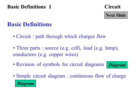 CircuitBasic Definitions 1 Basic Definitions Circuit : path through which charges flow Three parts : source (e.g. cell), load (e.g. lamp), conductors.