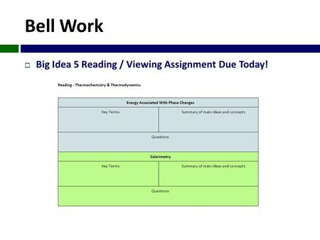 Bell Work  Big Idea 5 Reading / Viewing Assignment Due Today!