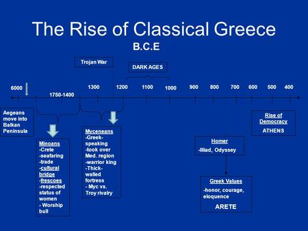 The Rise of Classical Greece 6000 B.C.E 130012001100 1000 900800700600500400 1750-1400 Aegeans move into Balkan Peninsula Minoans -Crete -seafaring -trade.