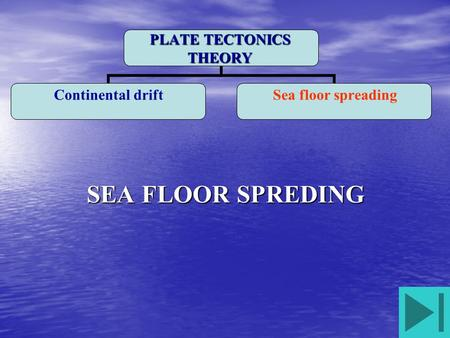 SEA FLOOR SPREDING PLATE TECTONICS THEORY Continental drift Sea floor spreading.