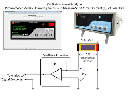 VK-PA-Pico Power Analyzer Picoammeter Mode - Operating Principle to Measure Short Circuit Current (I sc ) of Solar Cell + - Solar Cell To Analog to Digital.