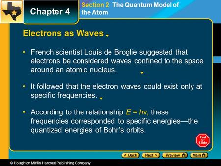 Chapter 4 © Houghton Mifflin Harcourt Publishing Company Section 2 The Quantum Model of the Atom Electrons as Waves French scientist Louis de Broglie suggested.