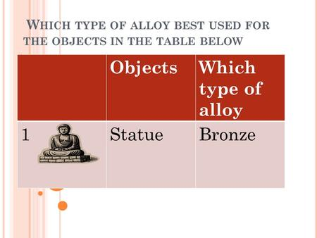 W HICH TYPE OF ALLOY BEST USED FOR THE OBJECTS IN THE TABLE BELOW ObjectsWhich type of alloy 1StatueBronze.