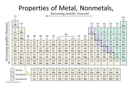 Properties of Metal, Nonmetals, and Metalloids. Metals versus Nonmetals Differences between metals and nonmetals tend to revolve around these properties.