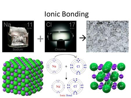 Ionic Bonding + . Valence Electrons An atom can have many electrons. How many of them take part in chemical bonding? The number can vary, but in all.