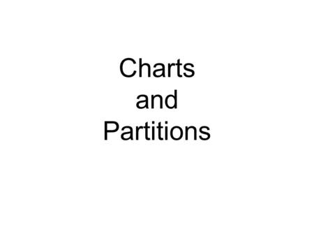 Charts and Partitions. Two Goals Identify the type of question – Continuity and Change over time – Comparison – Causation – Periodization Partition the.